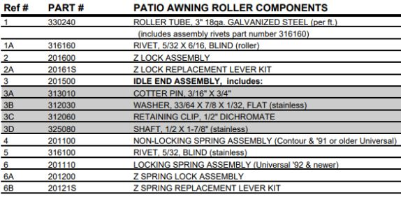 Zip Dee Patio Awning Roller Components Inland Rv